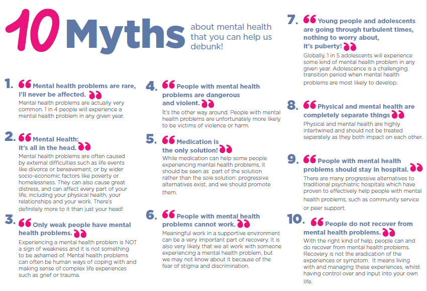 10 myths about mental health (Source: Mental Health Europe)