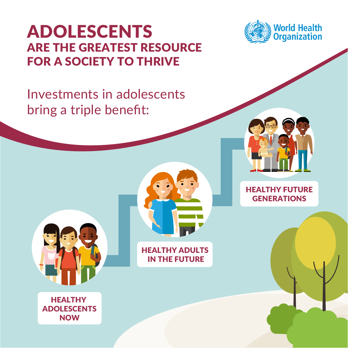 Adolescents are the greates resource for a society to thrive (Source: WHO)